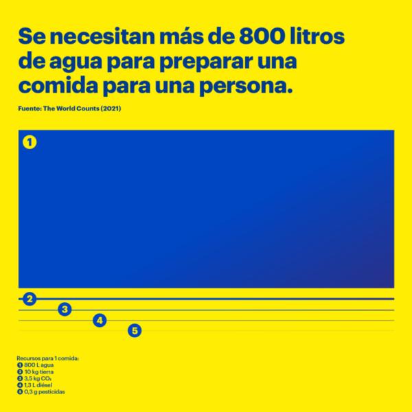 MuchoDato 38'